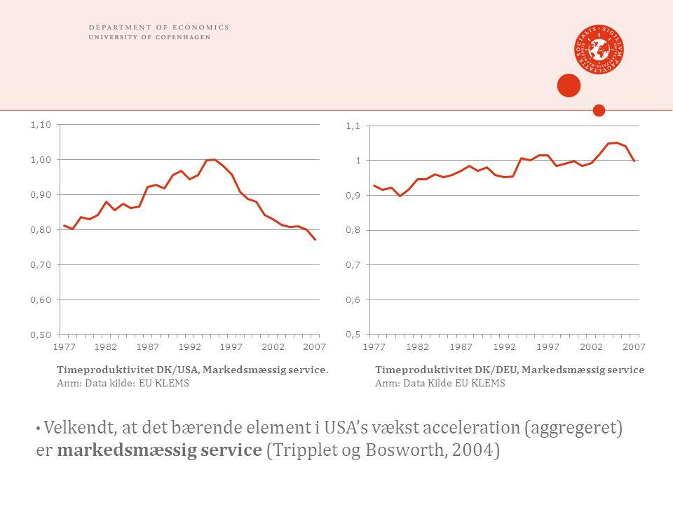 Timeproduktivitet DK/DEU, Markedsmæssig service Anm: Data Kilde EU KLEMS Timeproduktivitet DK/USA, Markedsmæssig service.