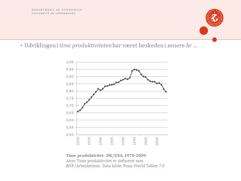 Time produktivitet: DK/USA, 1970-2009. Anm: Time produktivitet er defineret som BNP/Arbejdstimer.