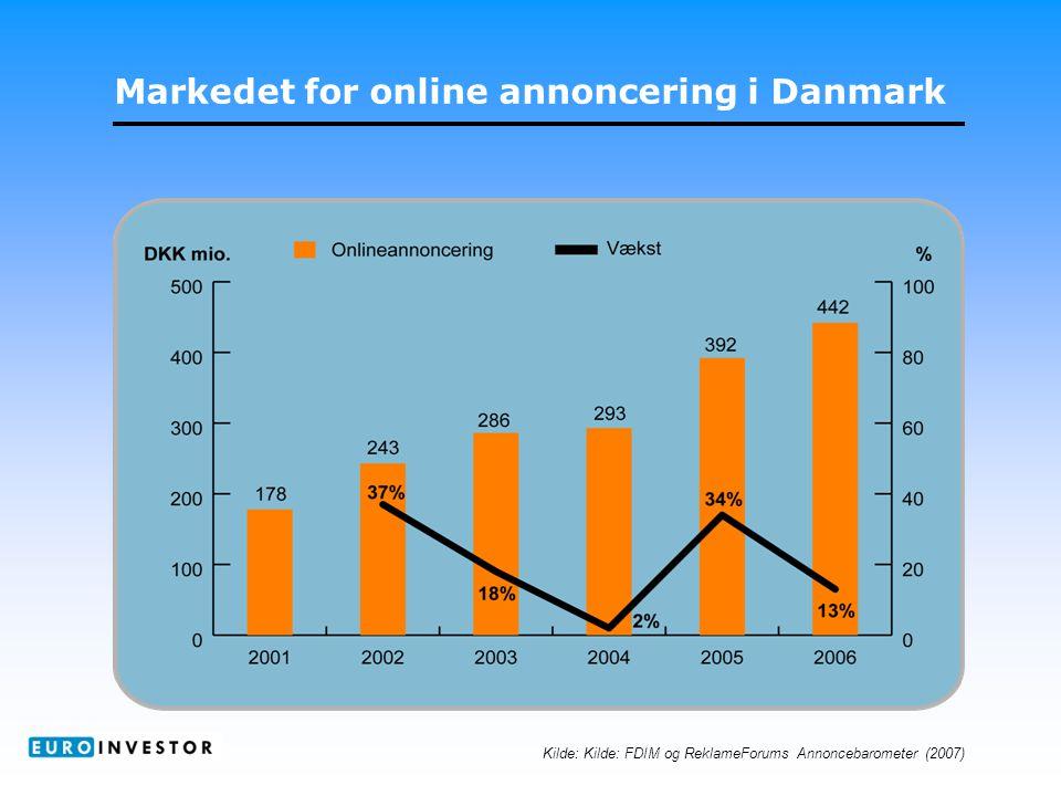 Markedet for online annoncering i Danmark Kilde: Kilde: FDIM og ReklameForums Annoncebarometer (2007)