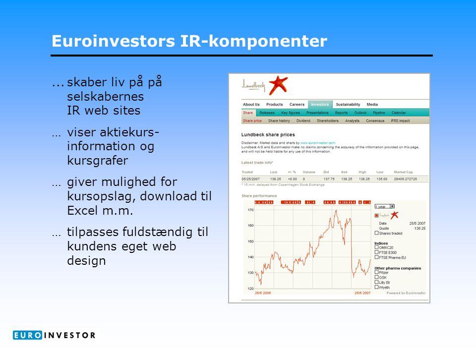 Euroinvestors IR-komponenter...skaber liv på på selskabernes IR web sites …viser aktiekurs- information og kursgrafer …giver mulighed for kursopslag, download til Excel m.m.