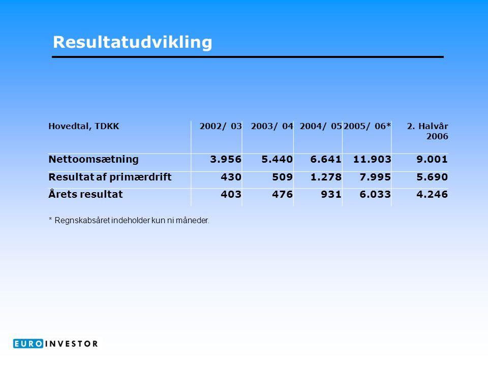 Resultatudvikling Hovedtal, TDKK2002/ 032003/ 042004/ 052005/ 06* 2.