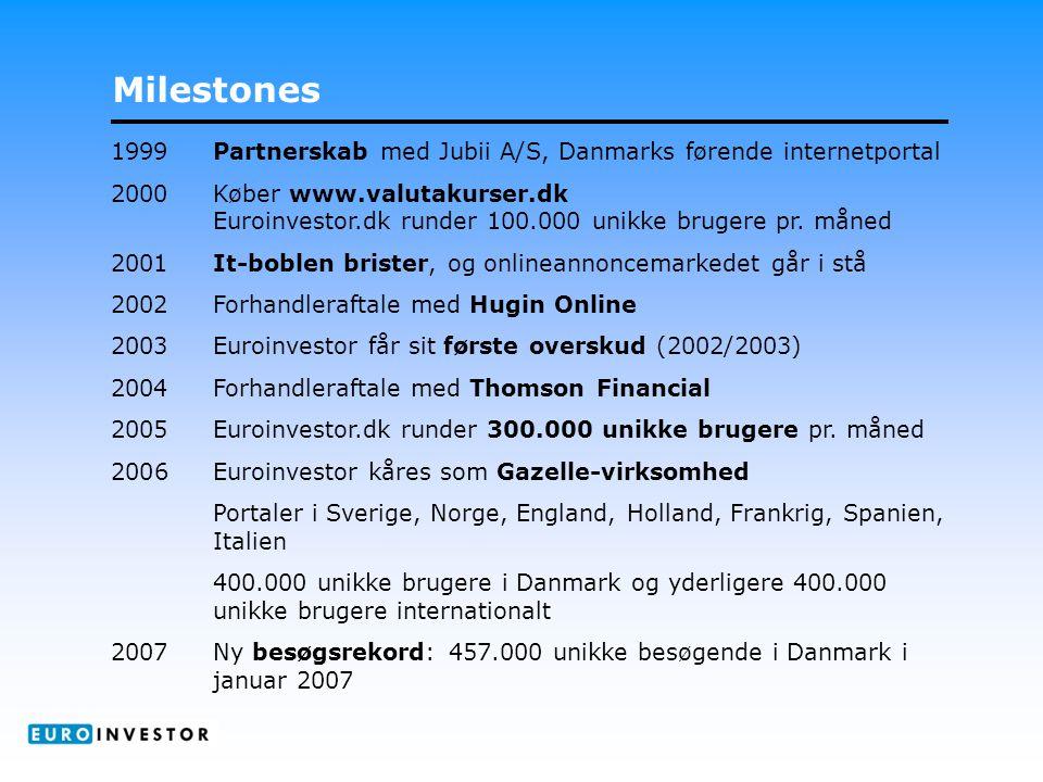 Milestones 1999Partnerskab med Jubii A/S, Danmarks førende internetportal 2000 Køber www.valutakurser.dk Euroinvestor.dk runder 100.000 unikke brugere pr.