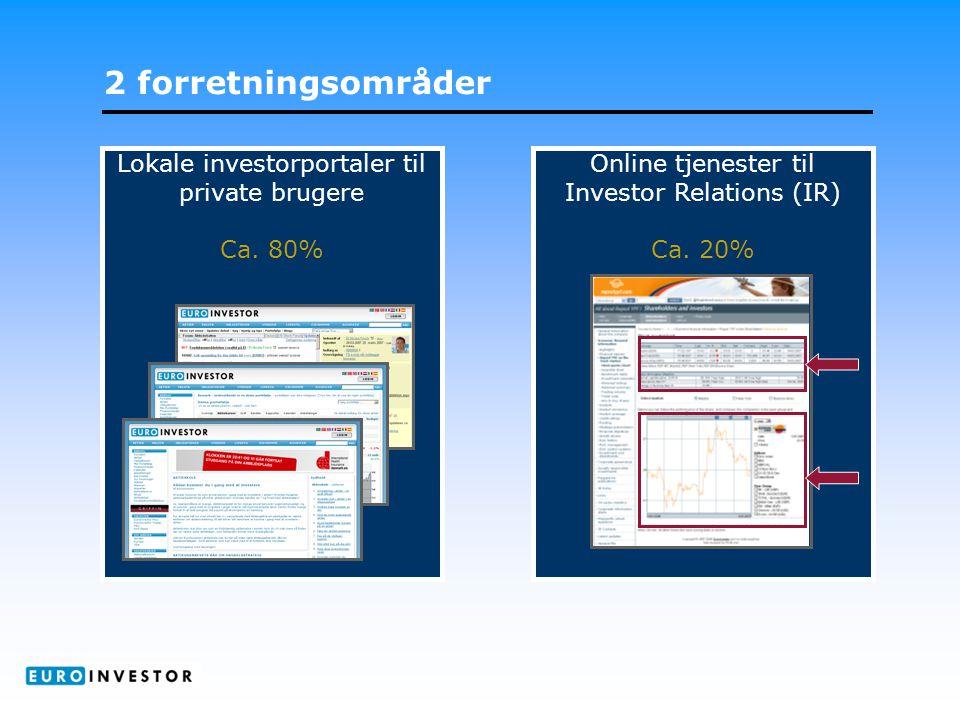 2 forretningsområder Lokale investorportaler til private brugere Ca.