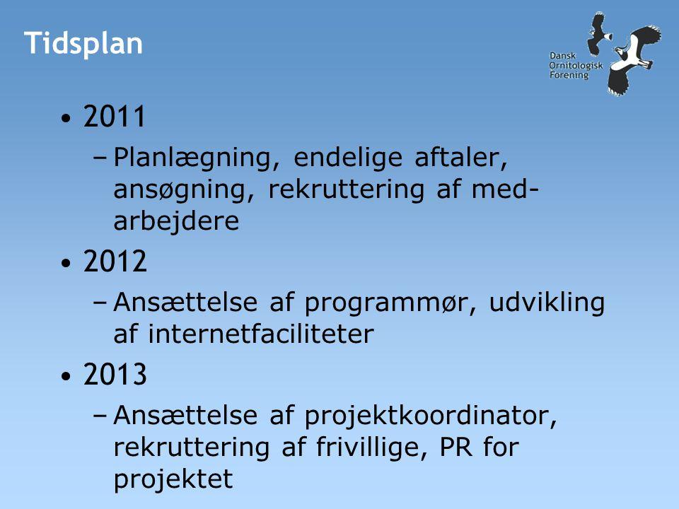 Tidsplan •2011 –Planlægning, endelige aftaler, ansøgning, rekruttering af med- arbejdere •2012 –Ansættelse af programmør, udvikling af internetfaciliteter •2013 –Ansættelse af projektkoordinator, rekruttering af frivillige, PR for projektet