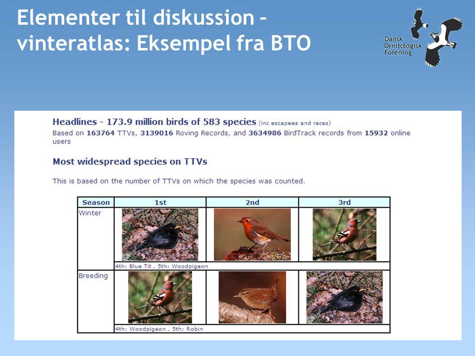 Elementer til diskussion – vinteratlas: Eksempel fra BTO
