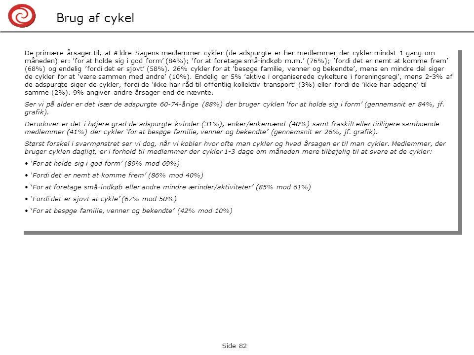 Side 82 Brug af cykel De primære årsager til, at Ældre Sagens medlemmer cykler (de adspurgte er her medlemmer der cykler mindst 1 gang om måneden) er: 'for at holde sig i god form' (84%); 'for at foretage små-indkøb m.m.' (76%); 'fordi det er nemt at komme frem' (68%) og endelig 'fordi det er sjovt' (58%).