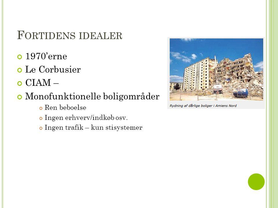 F ORTIDENS IDEALER 1970'erne Le Corbusier CIAM – Monofunktionelle boligområder Ren beboelse Ingen erhverv/indkøb osv.