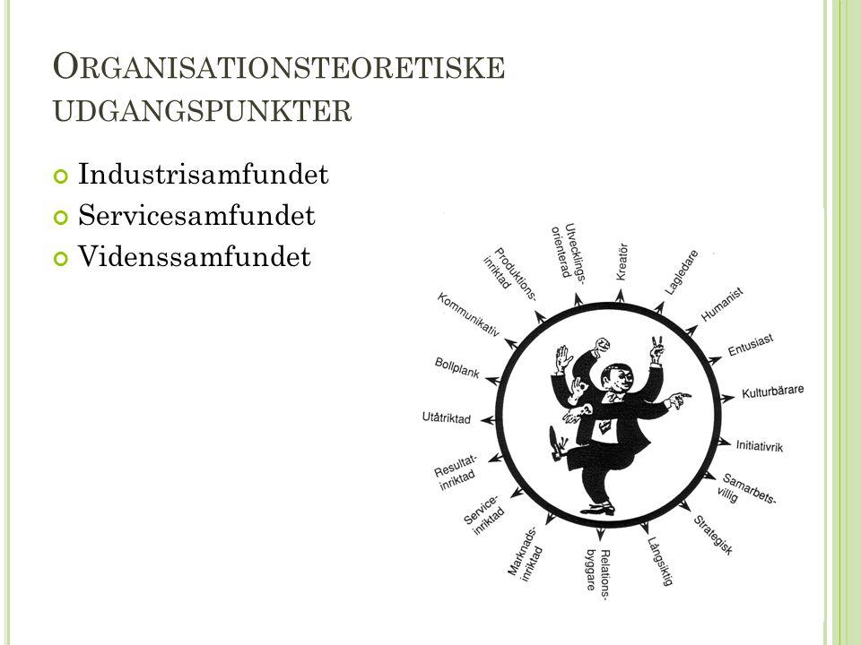 O RGANISATIONSTEORETISKE UDGANGSPUNKTER Industrisamfundet Servicesamfundet Videnssamfundet