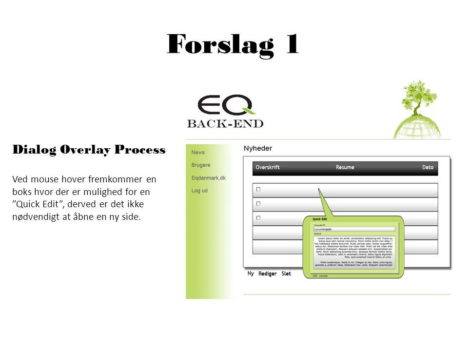 Forslag 1 Dialog Overlay Process Ved mouse hover fremkommer en boks hvor der er mulighed for en Quick Edit , derved er det ikke nødvendigt at åbne en ny side.