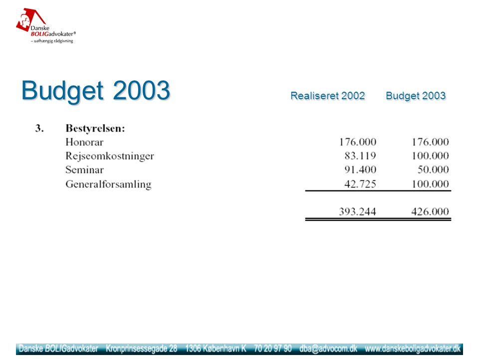 Budget 2003 Realiseret 2002 Budget 2003