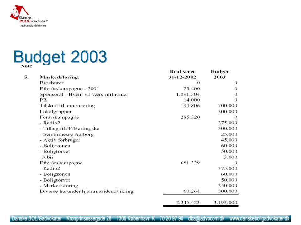Budget 2003