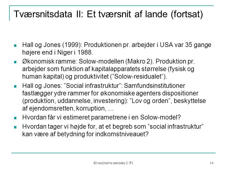 Kvantitative metoder 2: F1 14 Tværsnitsdata II: Et tværsnit af lande (fortsat)  Hall og Jones (1999): Produktionen pr.