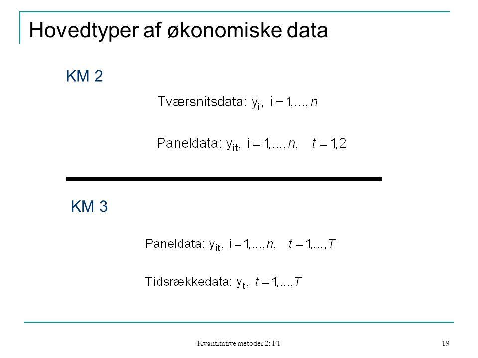 Kvantitative metoder 2: F1 19 Hovedtyper af økonomiske data KM 2 KM 3