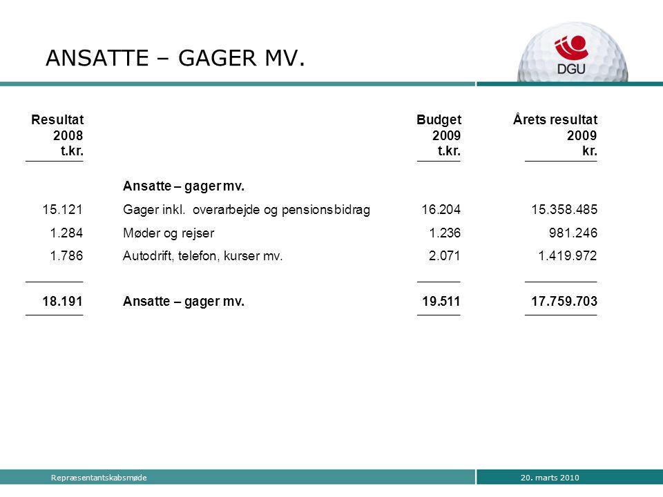 20. marts 2010Repræsentantskabsmøde ANSATTE – GAGER MV.