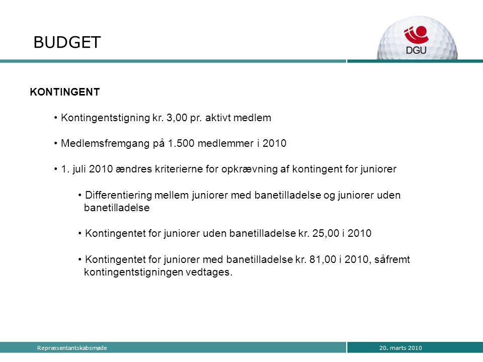 20. marts 2010Repræsentantskabsmøde BUDGET KONTINGENT • Kontingentstigning kr.