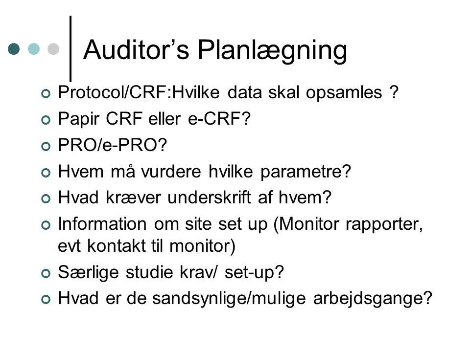 Auditor's Planlægning Protocol/CRF:Hvilke data skal opsamles .