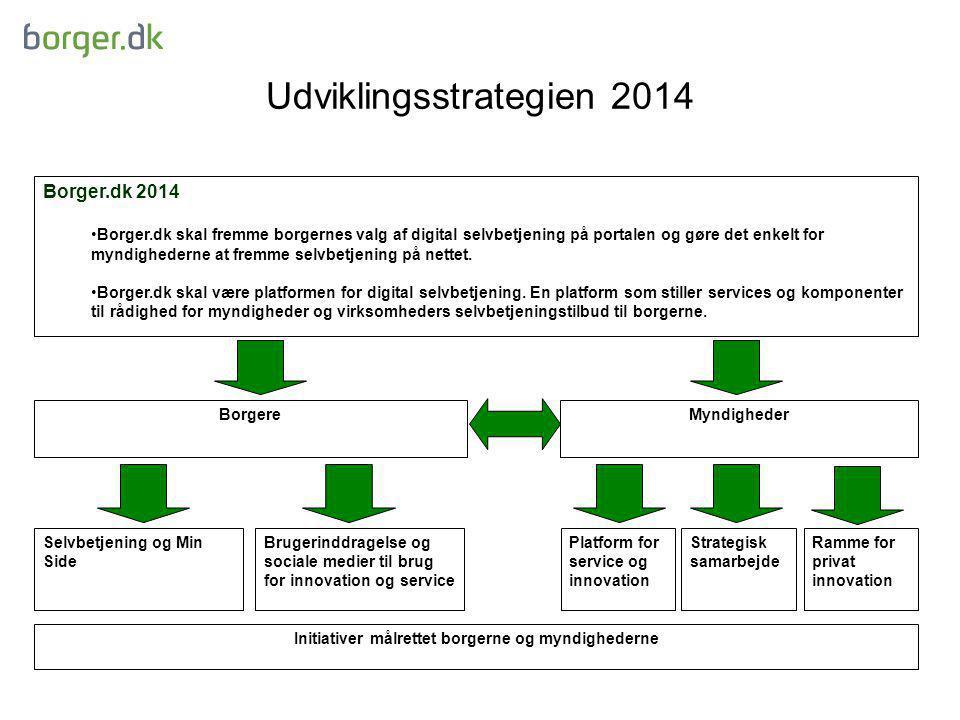 Udviklingsstrategien 2014 Borger.dk 2014 •Borger.dk skal fremme borgernes valg af digital selvbetjening på portalen og gøre det enkelt for myndighederne at fremme selvbetjening på nettet.