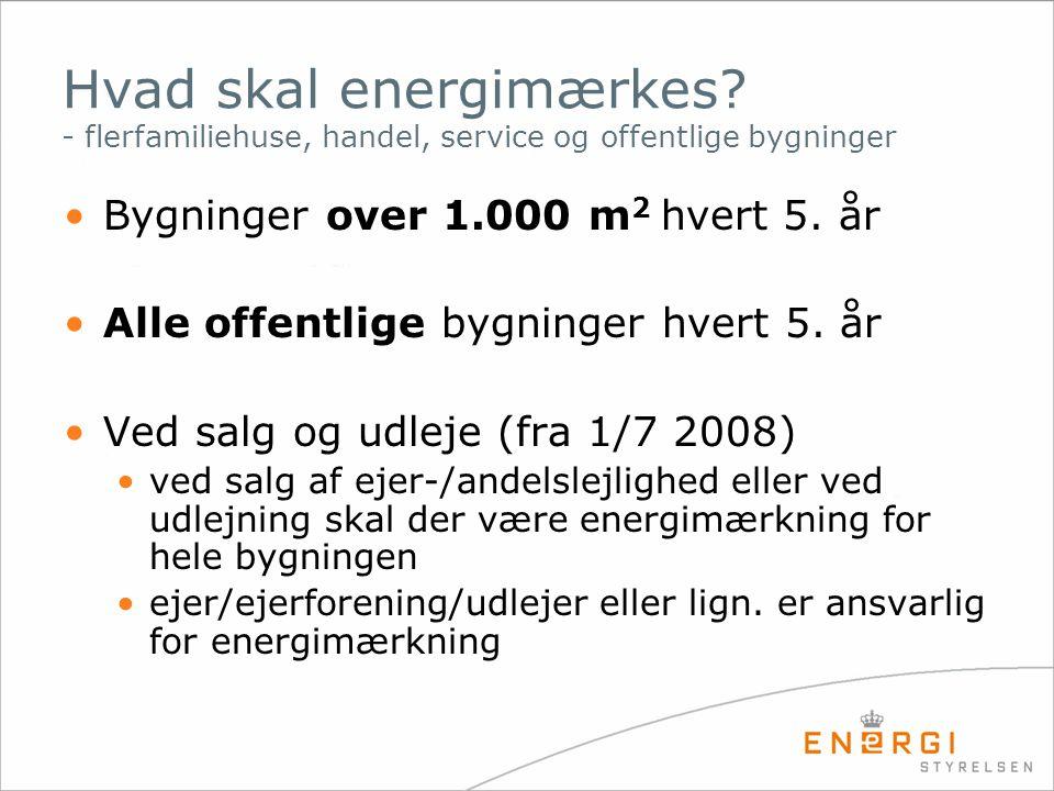 Spørgsmål? Morten Tony Hansen E-post: mth@ens.dk Telefon: 33 92 75 96