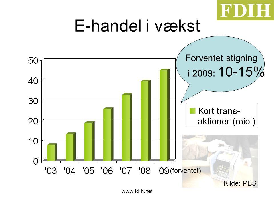 www.fdih.net E-handel i vækst Kilde: PBS (forventet) Forventet stigning i 2009: 10-15%