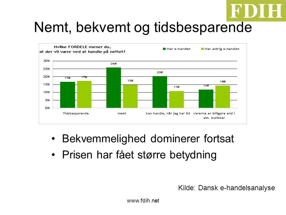 www.fdih.net Nemt, bekvemt og tidsbesparende •Bekvemmelighed dominerer fortsat •Prisen har fået større betydning Kilde: Dansk e-handelsanalyse