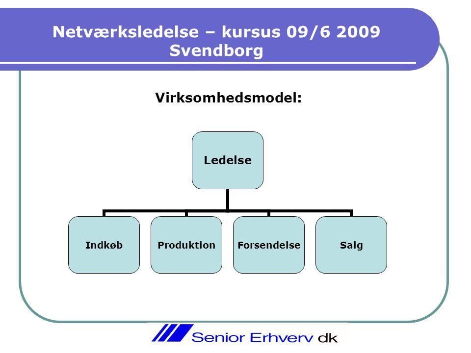 Netværksledelse – kursus 09/6 2009 Svendborg Ledelse IndkøbProduktionForsendelseSalg Virksomhedsmodel:
