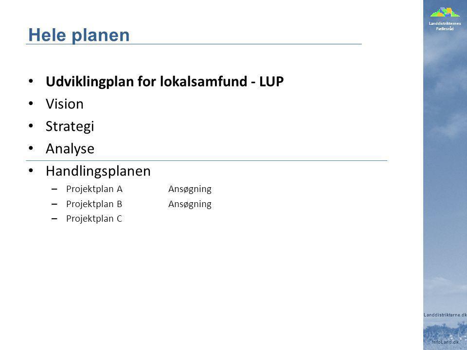 Landdistrikternes Fællesråd Landdistrikterne.dk InfoLand.dk Hele planen • Udviklingplan for lokalsamfund - LUP • Vision • Strategi • Analyse • Handlingsplanen – Projektplan AAnsøgning – Projektplan BAnsøgning – Projektplan C