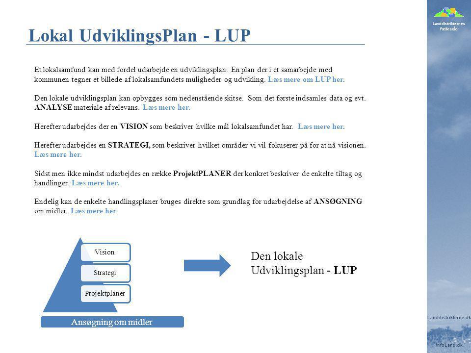 Landdistrikternes Fællesråd Landdistrikterne.dk InfoLand.dk Lokal UdviklingsPlan - LUP VisionStrategiProjektplaner Et lokalsamfund kan med fordel udarbejde en udviklingsplan.