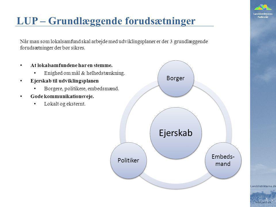 Landdistrikternes Fællesråd Landdistrikterne.dk InfoLand.dk LUP – Grundlæggende forudsætninger Når man som lokalsamfund skal arbejde med udviklingsplaner er der 3 grundlæggende forudsætninger der bør sikres.