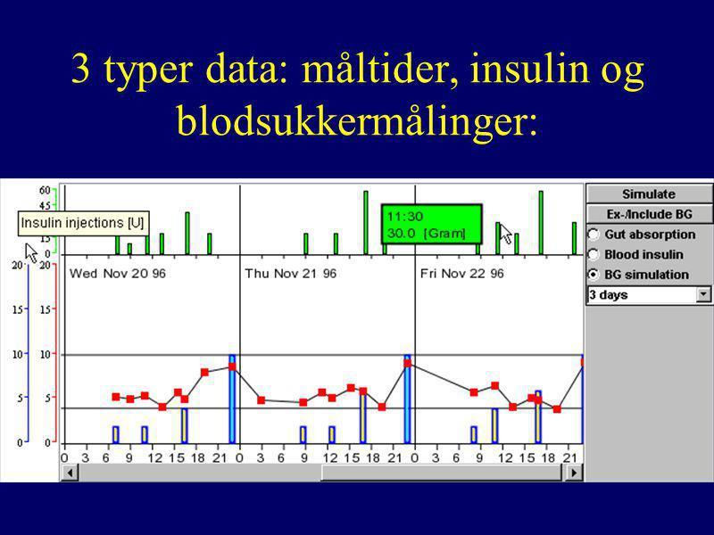 3 typer data: måltider, insulin og blodsukkermålinger:
