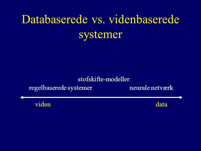 Databaserede vs.