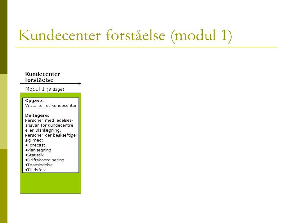 Kundecenter forståelse (modul 1) Kundecenter forståelse Modul 1 (3 dage) Opgave: Vi starter et kundecenter Deltagere: Personer med ledelses- ansvar for kundecentre eller planlægning.