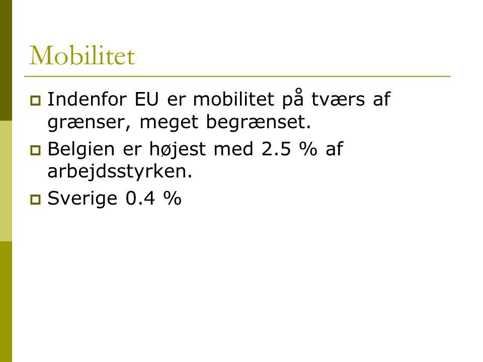 Mobilitet  Indenfor EU er mobilitet på tværs af grænser, meget begrænset.