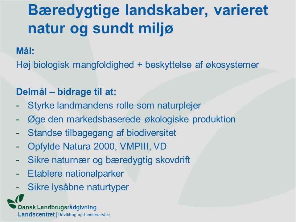Dansk Landbrugsrådgivning Landscentret | Udvikling og Centerservice Bæredygtige landskaber, varieret natur og sundt miljø Mål: Høj biologisk mangfoldighed + beskyttelse af økosystemer Delmål – bidrage til at: -Styrke landmandens rolle som naturplejer -Øge den markedsbaserede økologiske produktion -Standse tilbagegang af biodiversitet -Opfylde Natura 2000, VMPIII, VD -Sikre naturnær og bæredygtig skovdrift -Etablere nationalparker -Sikre lysåbne naturtyper