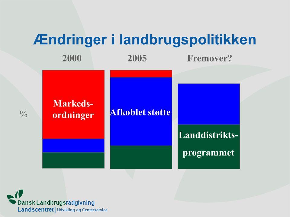Dansk Landbrugsrådgivning Landscentret | Udvikling og Centerservice Markeds- ordninger Landdistrikts- programmet 20002005Fremover.