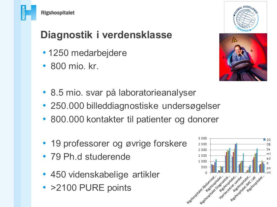 Diagnostik i verdensklasse • 1250 medarbejdere • 800 mio.