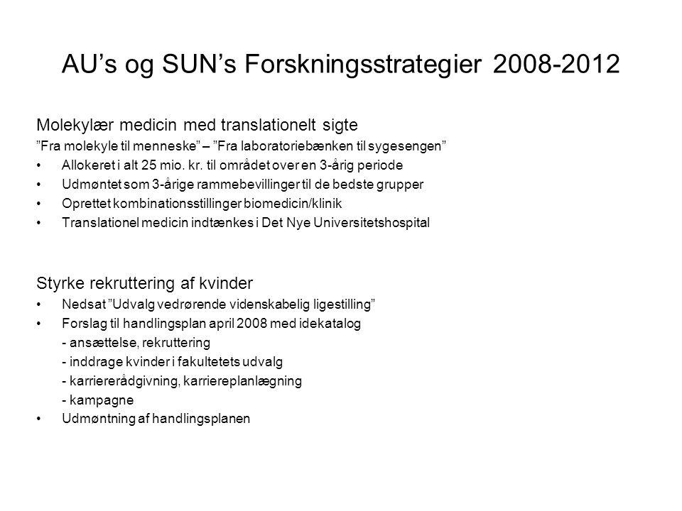 AU's og SUN's Forskningsstrategier 2008-2012 Molekylær medicin med translationelt sigte Fra molekyle til menneske – Fra laboratoriebænken til sygesengen •Allokeret i alt 25 mio.