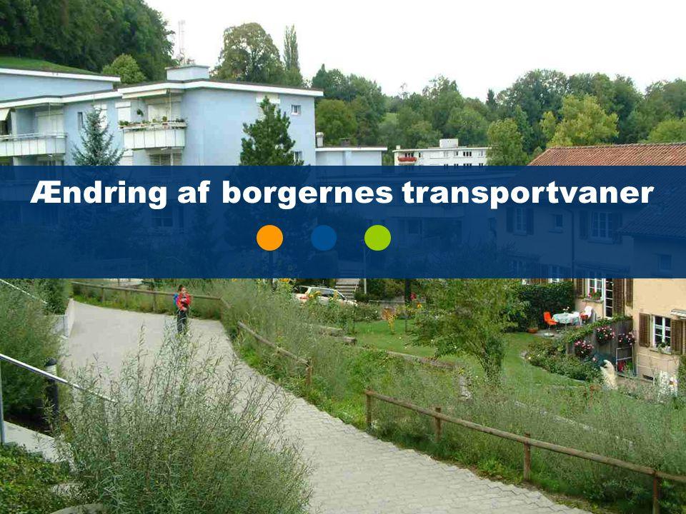 Supported by Ændring af borgernes transportvaner
