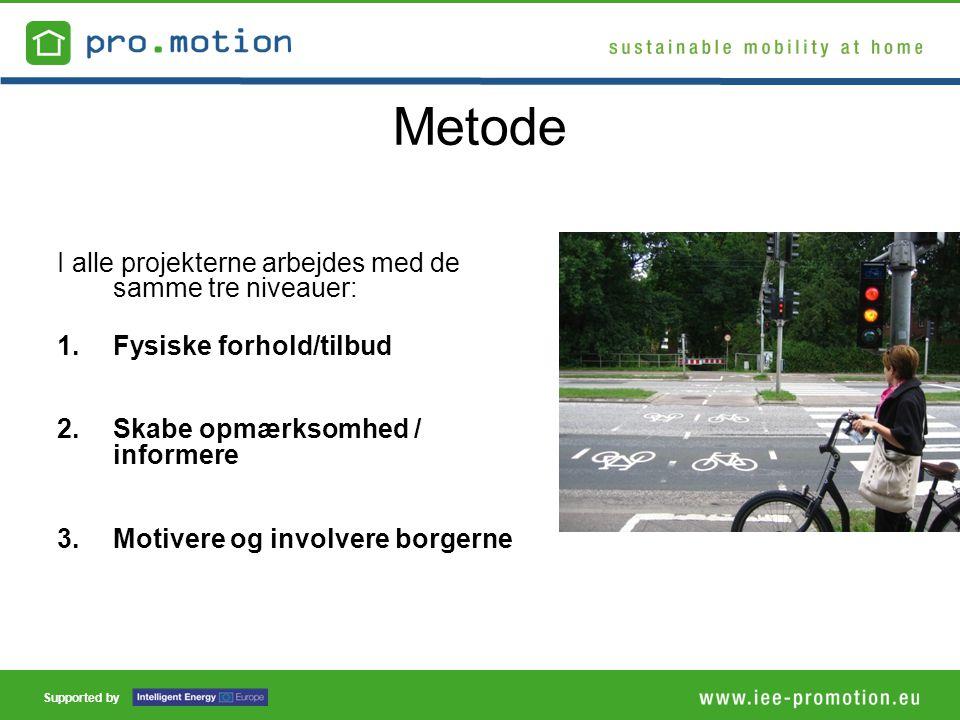 Supported by Metode I alle projekterne arbejdes med de samme tre niveauer: 1.Fysiske forhold/tilbud 2.Skabe opmærksomhed / informere 3.Motivere og involvere borgerne