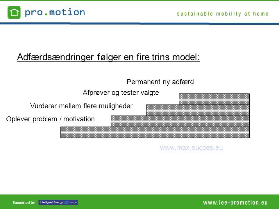 Supported by Adfærdsændringer følger en fire trins model: Oplever problem / motivation Vurderer mellem flere muligheder Permanent ny adfærd www.max-succes.eu Afprøver og tester valgte