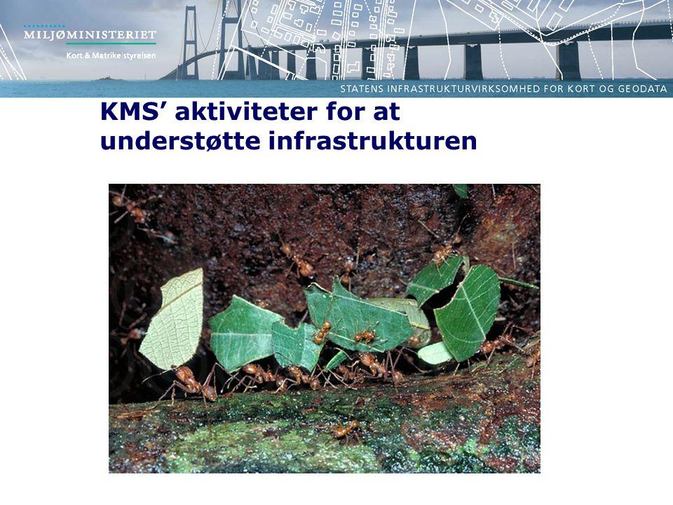KMS' aktiviteter for at understøtte infrastrukturen