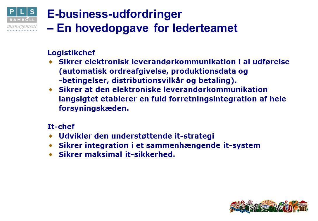 Logistikchef Sikrer elektronisk leverandørkommunikation i al udførelse (automatisk ordreafgivelse, produktionsdata og -betingelser, distributionsvilkår og betaling).