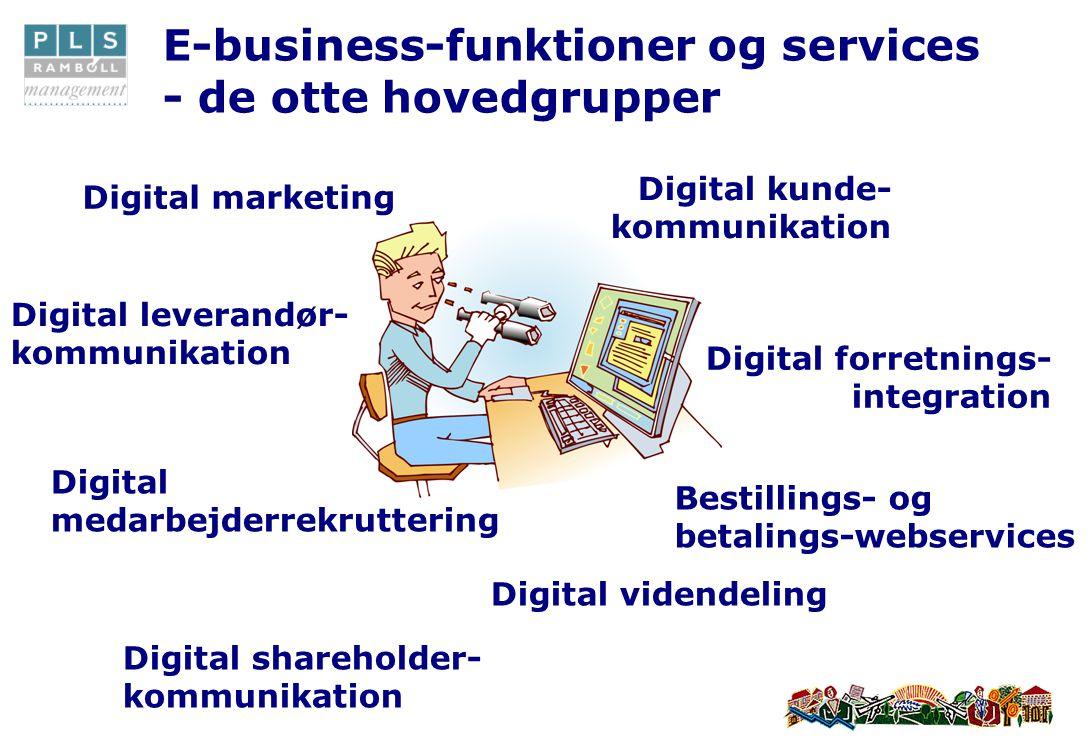 E-business-funktioner og services - de otte hovedgrupper Digital marketing Digital kunde- kommunikation Digital leverandør- kommunikation Digital forretnings- integration Digital medarbejderrekruttering Digital videndeling Digital shareholder- kommunikation Bestillings- og betalings-webservices