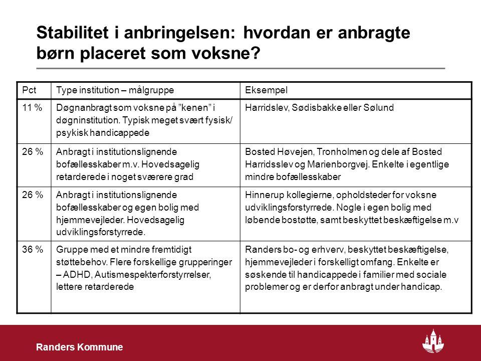 6 Randers Kommune Stabilitet i anbringelsen: hvordan er anbragte børn placeret som voksne.