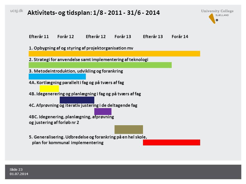 Aktivitets- og tidsplan: 1/8 - 2011 - 31/6 - 2014 01.07.2014 Slide 23 Efterår 11Forår 12Efterår 12Forår 13Efterår 13Forår 14 1.