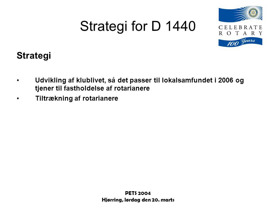 PETS 2004 Hjørring, lørdag den 20.