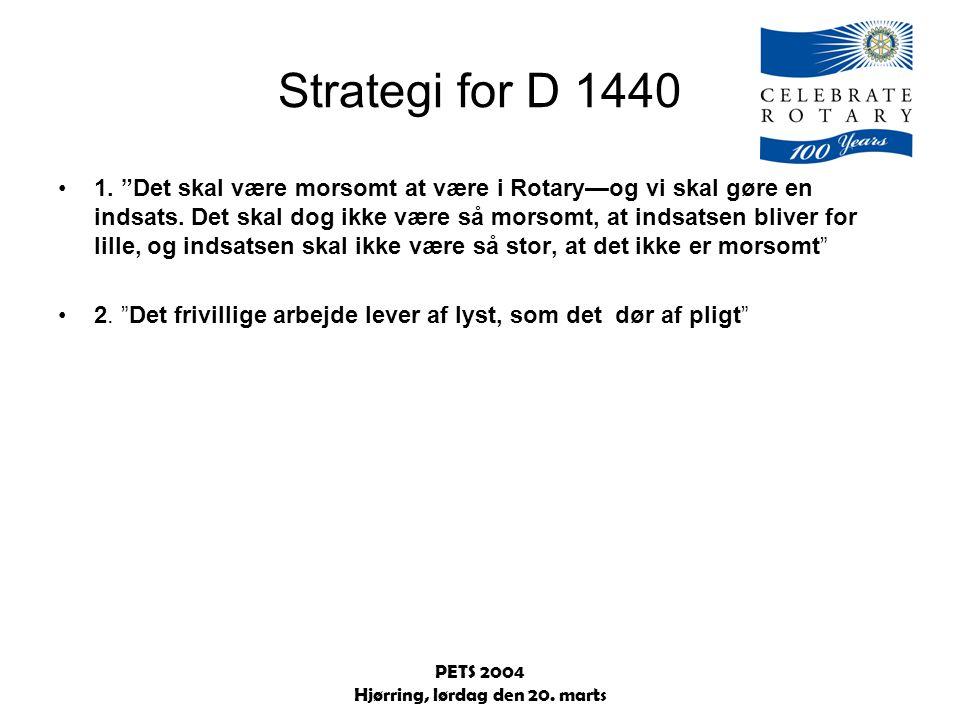 PETS 2004 Hjørring, lørdag den 20. marts Strategi for D 1440 •1.