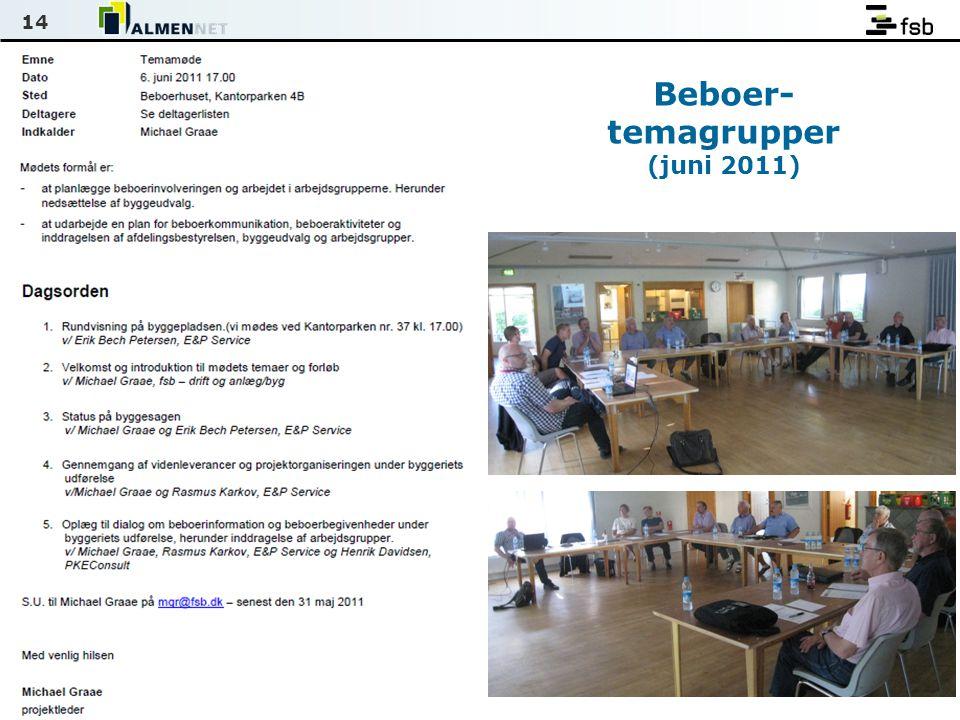 14 Beboer- temagrupper (juni 2011)