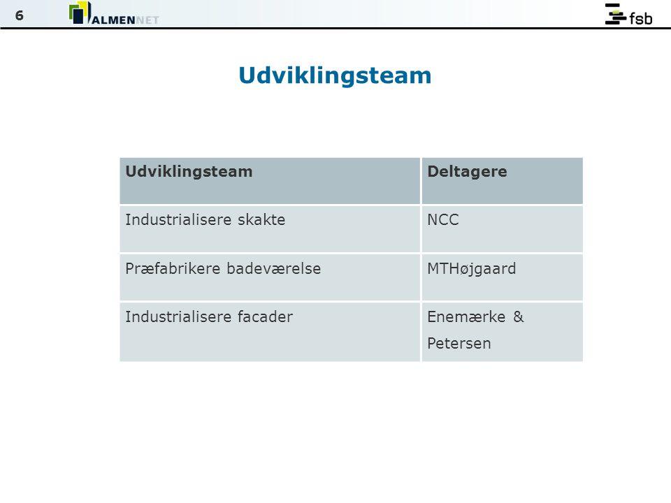 6 Udviklingsteam Deltagere Industrialisere skakteNCC Præfabrikere badeværelseMTHøjgaard Industrialisere facaderEnemærke & Petersen