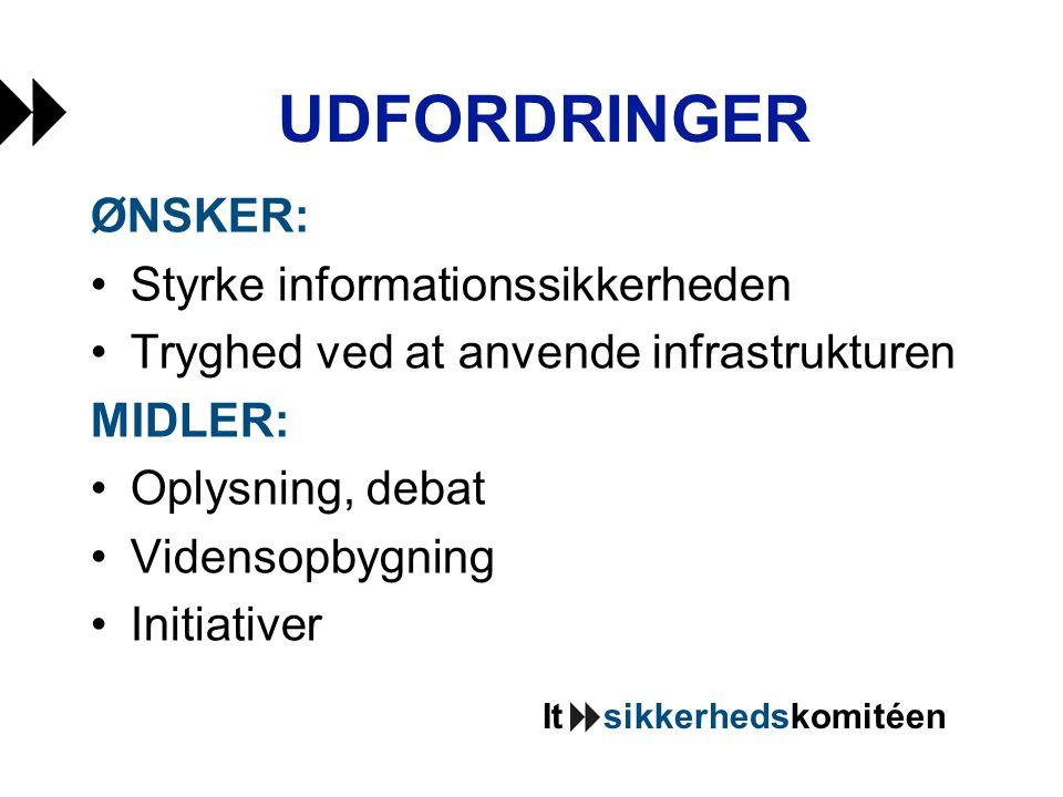 It sikkerhedskomitéen UDFORDRINGER ØNSKER: •Styrke informationssikkerheden •Tryghed ved at anvende infrastrukturen MIDLER: •Oplysning, debat •Vidensopbygning •Initiativer