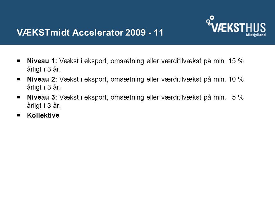 VÆKSTmidt Accelerator 2009 - 11  Niveau 1: Vækst i eksport, omsætning eller værditilvækst på min.